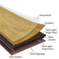 Klick Vinylboden Aufbau