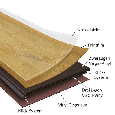 Turbo Klick Vinyl Laminat More Eiche Honig NS 0,5 mm NK 33 / 42 Format TK09